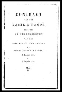 familiecontract